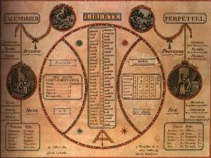 Le calendrier révolutionnaire : 12 mois de 30 jours plus 5 ou 6 jours pour la république