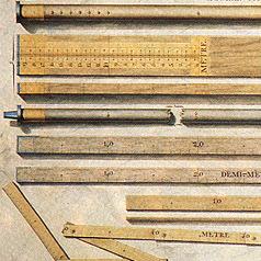 nouvelles mesures de longueur, bureau des poids et mesures, 1800-1801