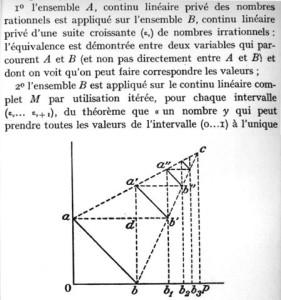 Cantor, théorie des ensembles